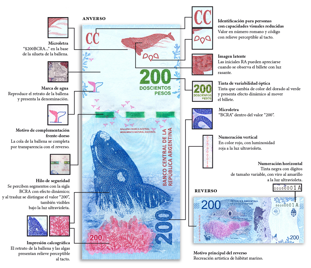 medidas seguridad billete 200