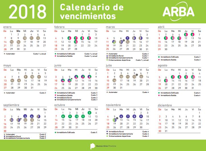 vencimientos ARBA del 2018